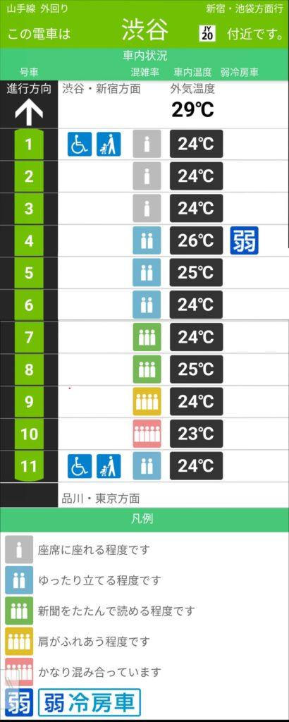 JR東日本アプリ 山手線トレインネット 渋谷付近