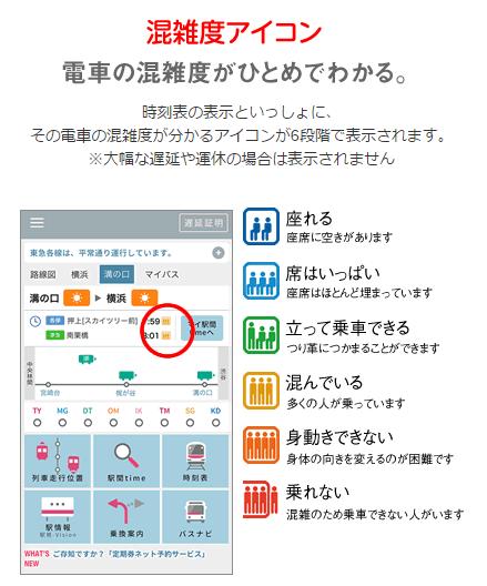 東急線アプリ 混雑度アイコン HPより