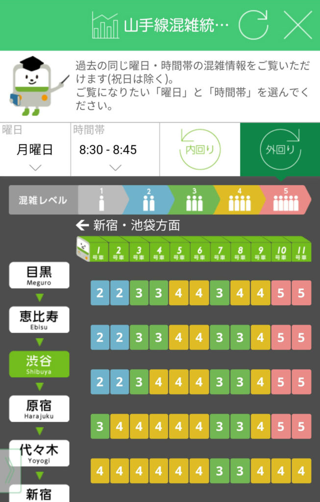 山手線混雑統計情報 月曜・渋谷朝外回り