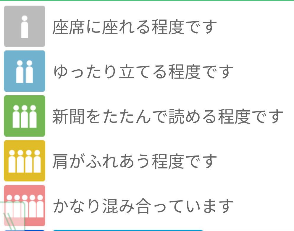 列車混雑ピクトグラム JR