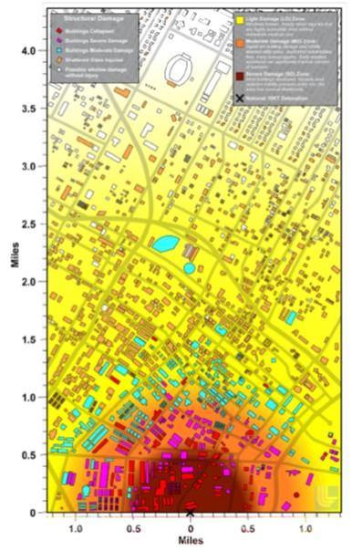FEMA 2010 guide 10ktの場合の損害分布図