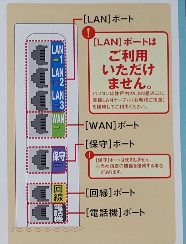 au ひかり電話ホームゲートウェイ BL193HV LANportはつかえません