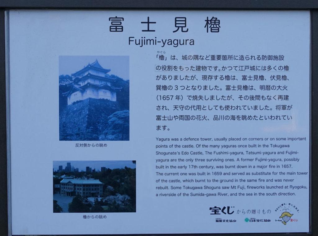 皇居東御苑 本丸富士見櫓案内板