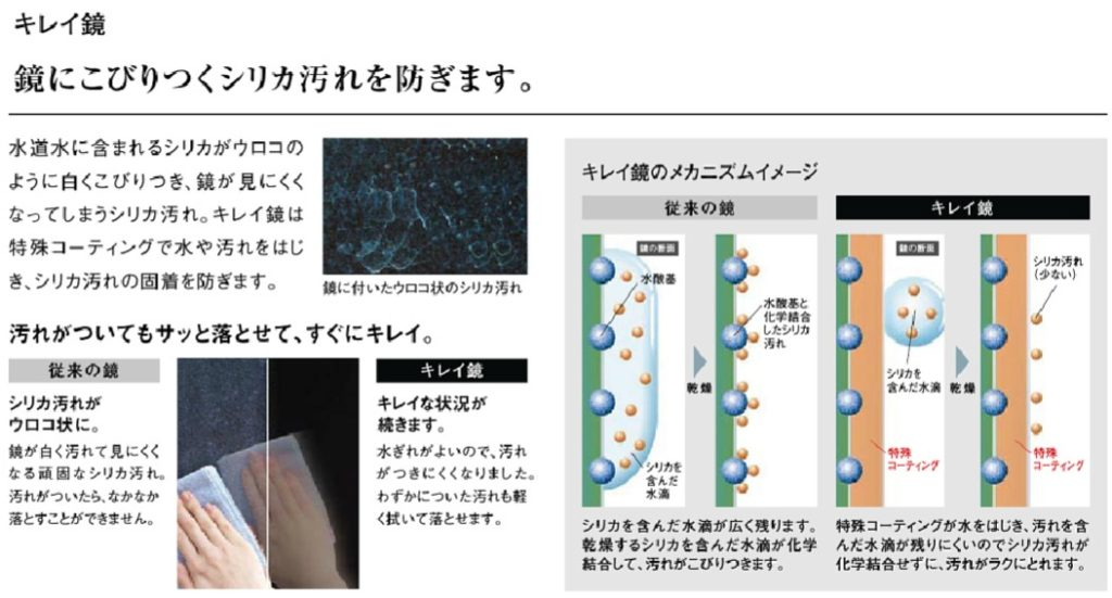 LIXIL SOLEO キレイ鏡説明