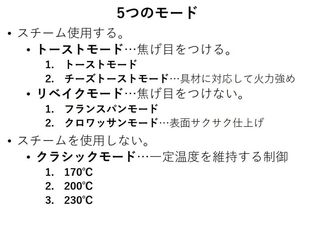 BALUMUDA The toaster white モードの概略表