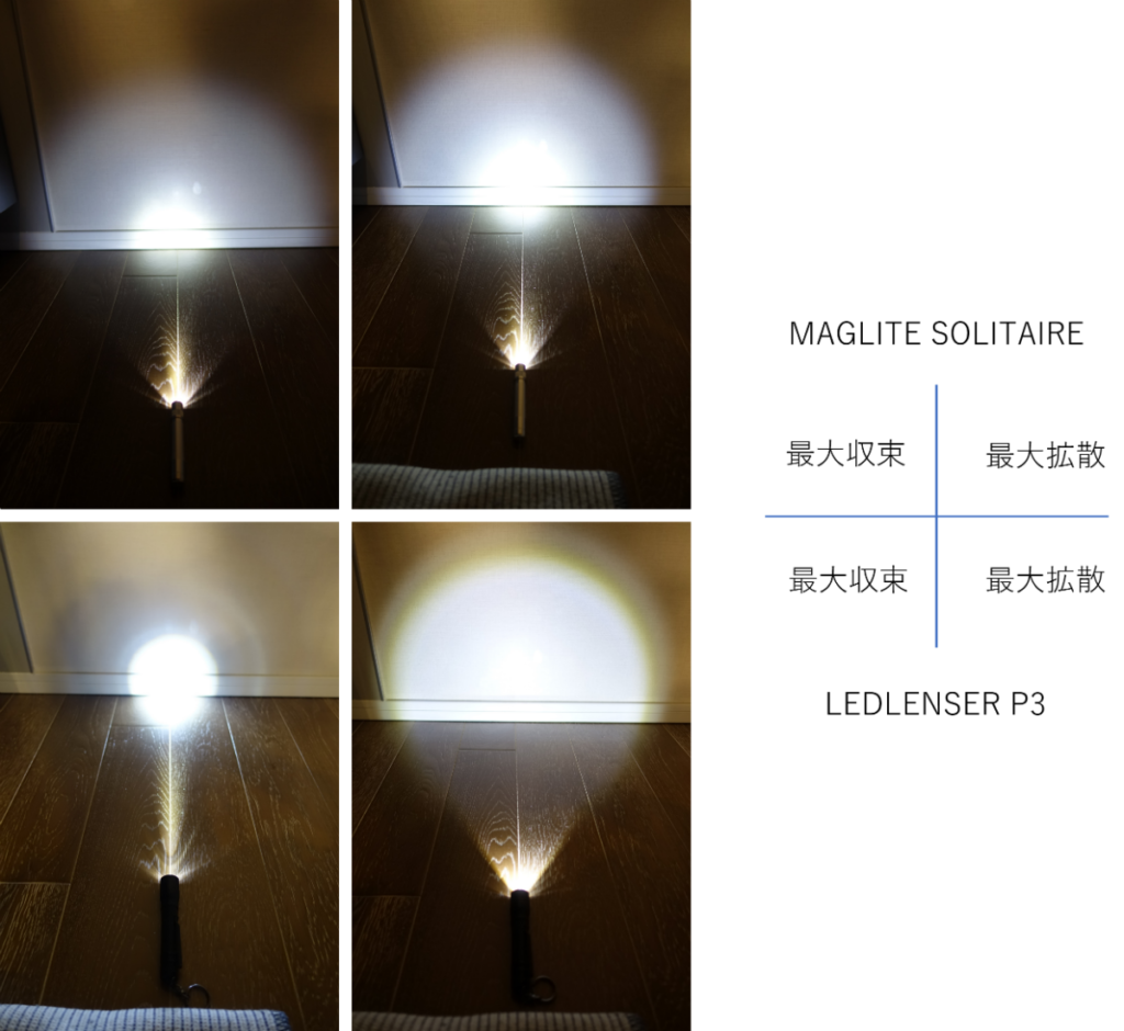 Maglite SOLITAIRE vs  LEDLENSER P3 光束フォーカス比較