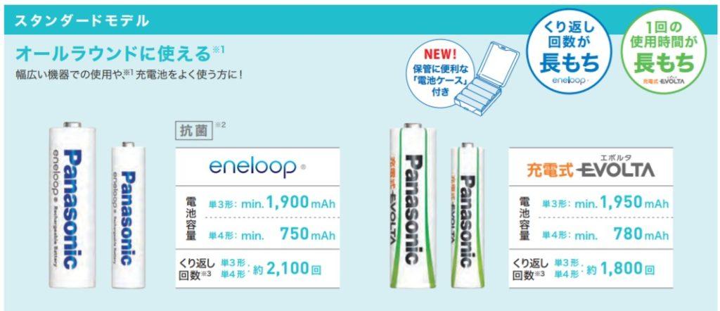 Eneloop vs evolta カタログより