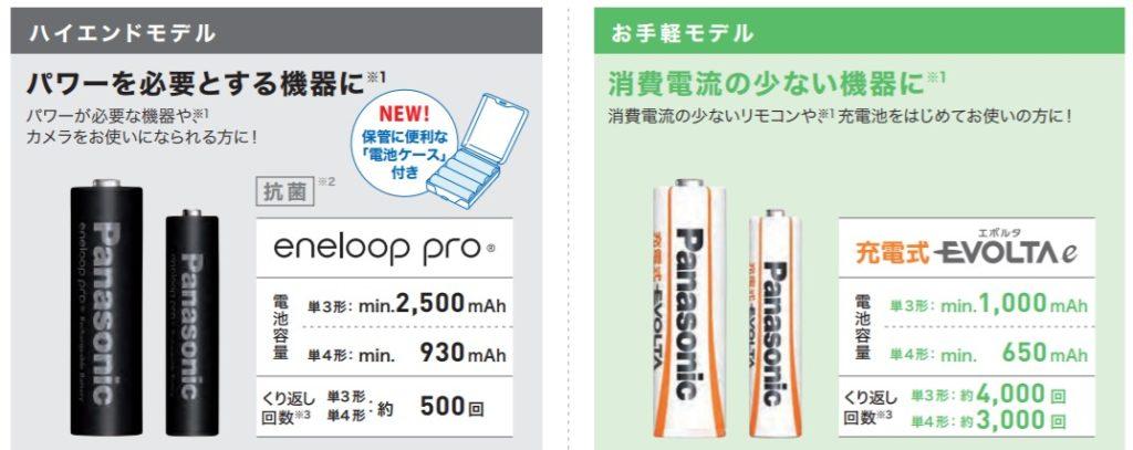 Eneloop vs evolta カタログより Proとお手軽