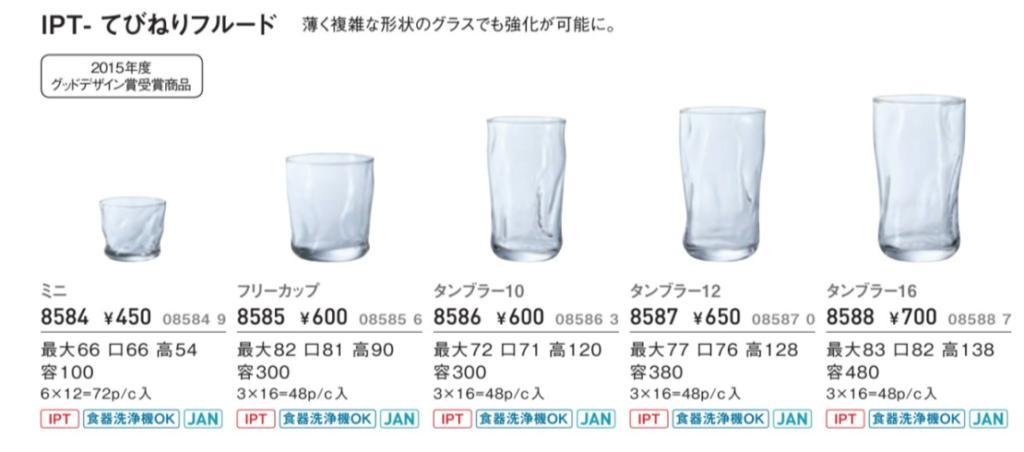 石塚硝子株式会社 IPT tebineri fluid カタログから