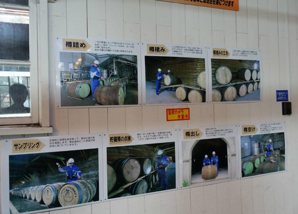 北海道余市 ニッカウヰスキー余市蒸留所 混和室 樽詰めから樽空けの説明