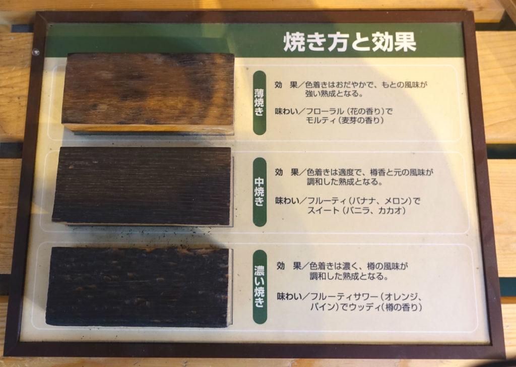 北海道余市 ニッカウヰスキー余市蒸留所 混和室 樽の焼き加減と味わい