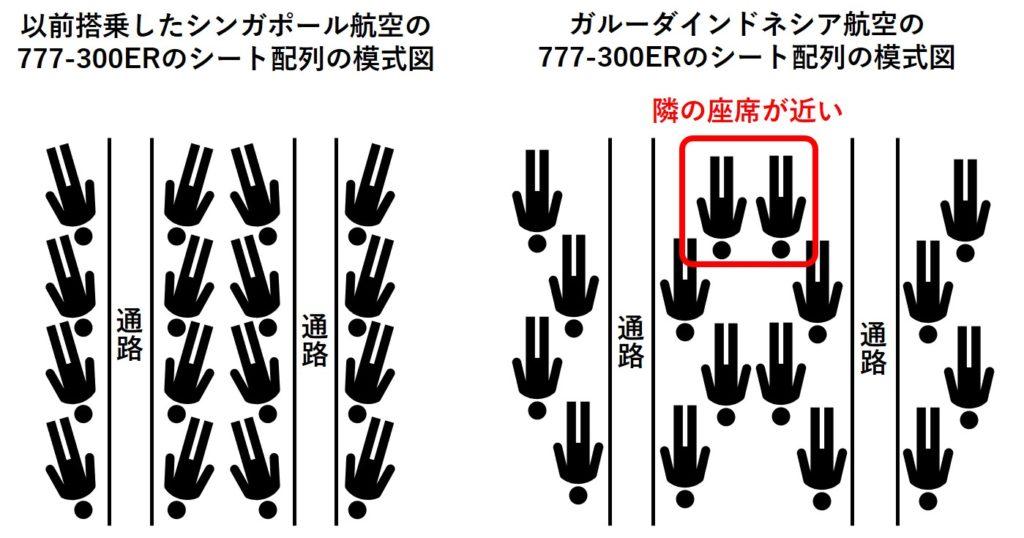 777-300ER ビジネスクラスの座席配置の模式図 ガルーダとシンガポール比較