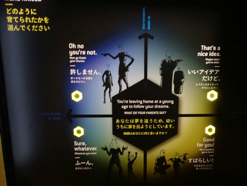 Star Wars Identities Japan どのように育てられたかの選択
