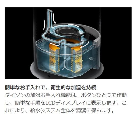 ダイソン加湿器 お手入れの概要 公式サイトから